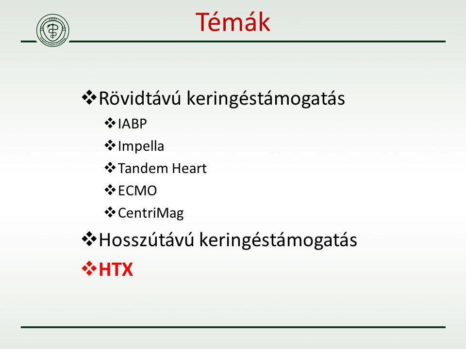 Témák Rövidtávú keringéstámogatás Hosszútávú keringéstámogatás HTX