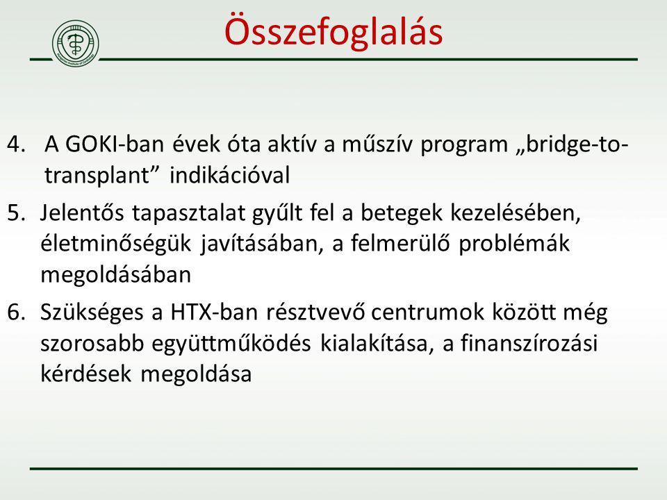 """Összefoglalás A GOKI-ban évek óta aktív a műszív program """"bridge-to-transplant indikációval."""