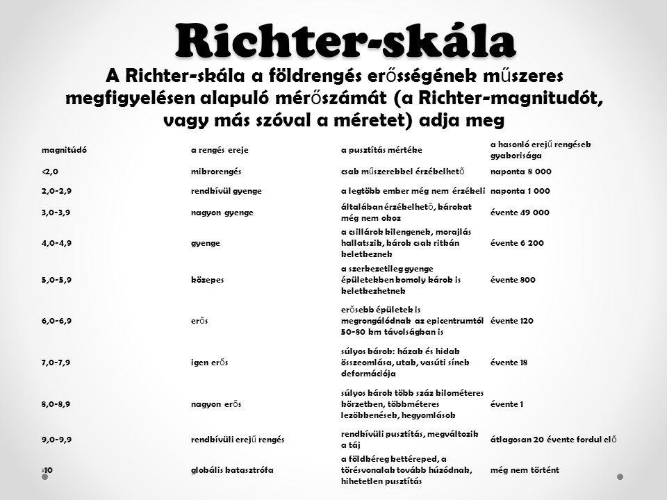 Richter-skála