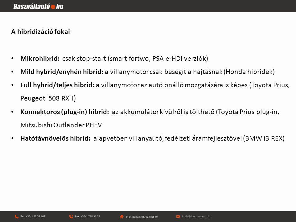 A hibridizáció fokai Mikrohibrid: csak stop-start (smart fortwo, PSA e-HDi verziók)