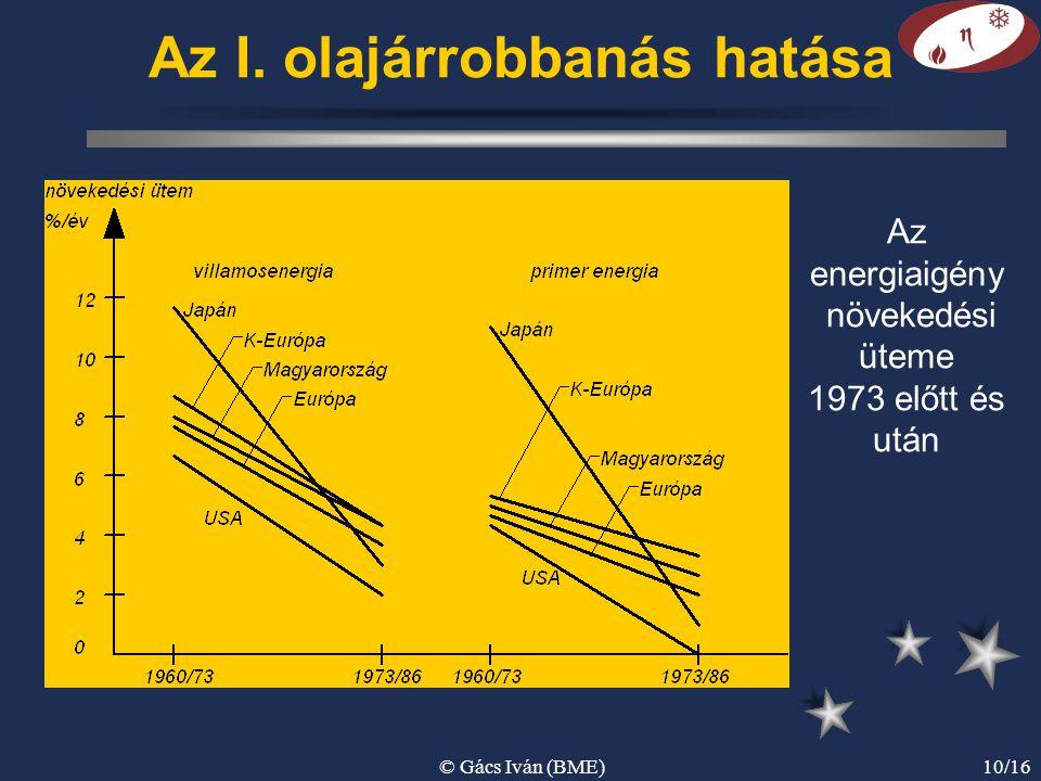 Az I. olajárrobbanás hatása