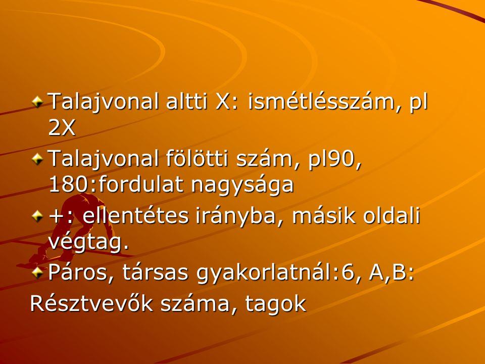 Talajvonal altti X: ismétlésszám, pl 2X