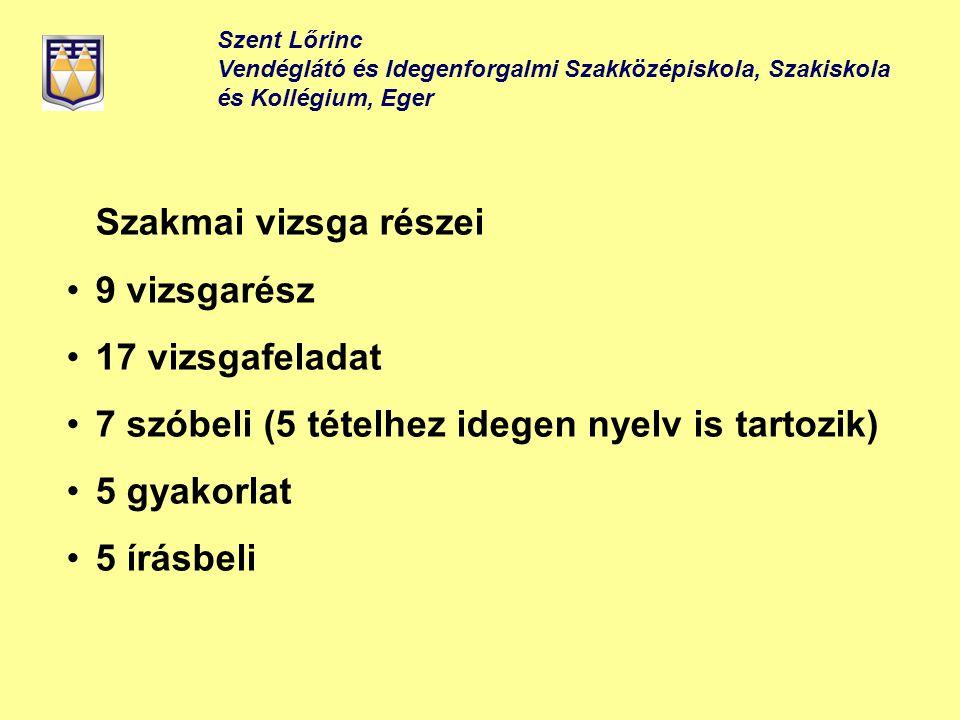 7 szóbeli (5 tételhez idegen nyelv is tartozik) 5 gyakorlat 5 írásbeli