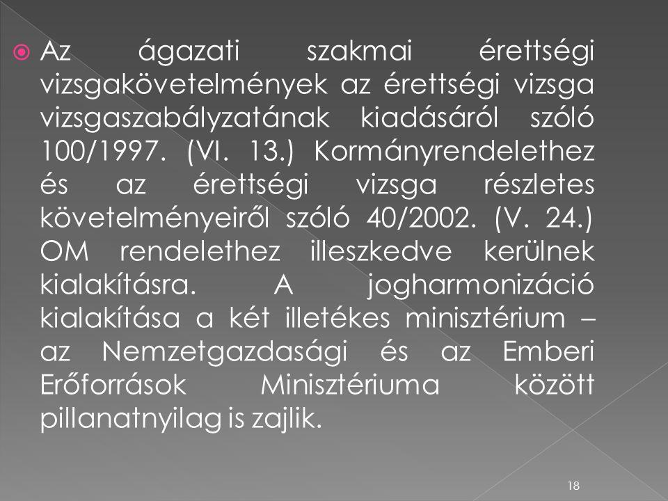 Az ágazati szakmai érettségi vizsgakövetelmények az érettségi vizsga vizsgaszabályzatának kiadásáról szóló 100/1997.