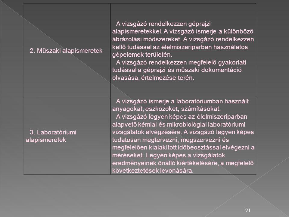 2. Műszaki alapismeretek