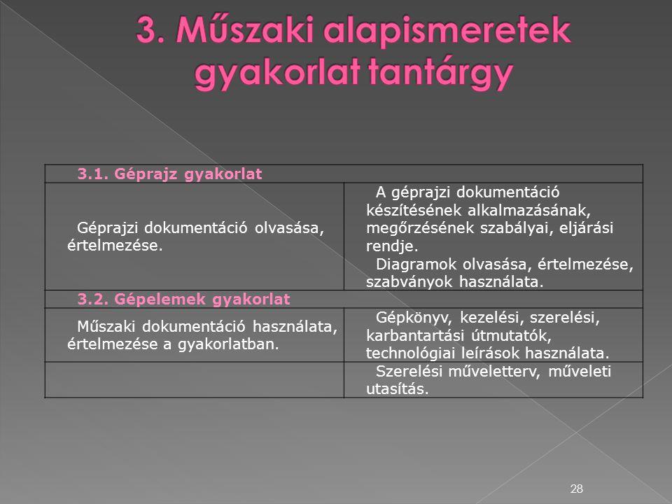 3. Műszaki alapismeretek gyakorlat tantárgy