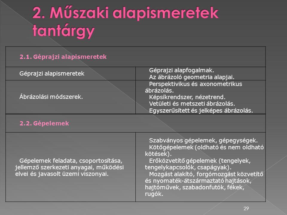 2. Műszaki alapismeretek tantárgy