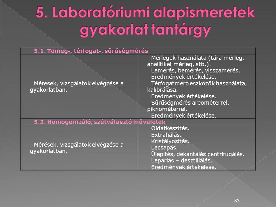 5. Laboratóriumi alapismeretek gyakorlat tantárgy