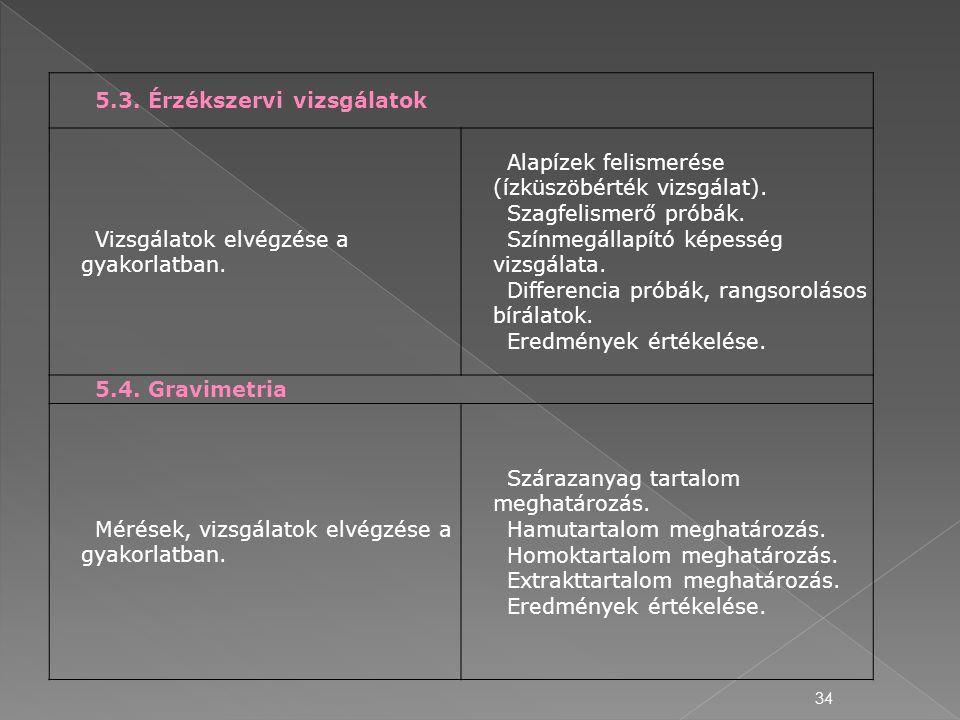 5.3. Érzékszervi vizsgálatok