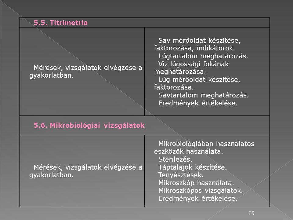 5.5. Titrimetria Mérések, vizsgálatok elvégzése a gyakorlatban. Sav mérőoldat készítése, faktorozása, indikátorok.