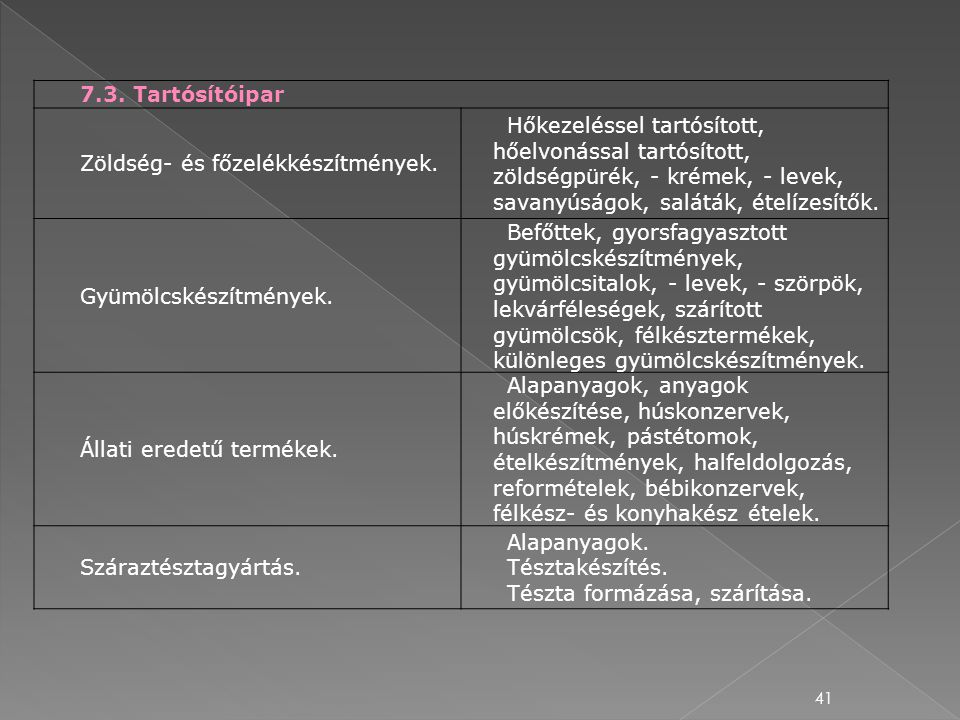 7.3. Tartósítóipar Zöldség- és főzelékkészítmények.