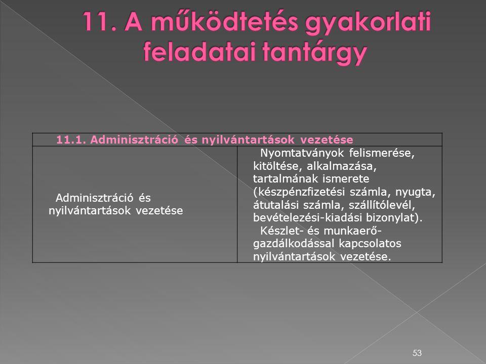11. A működtetés gyakorlati feladatai tantárgy