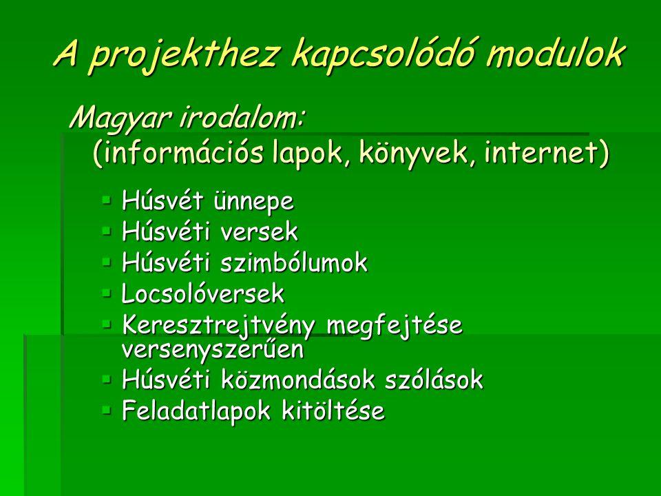 A projekthez kapcsolódó modulok