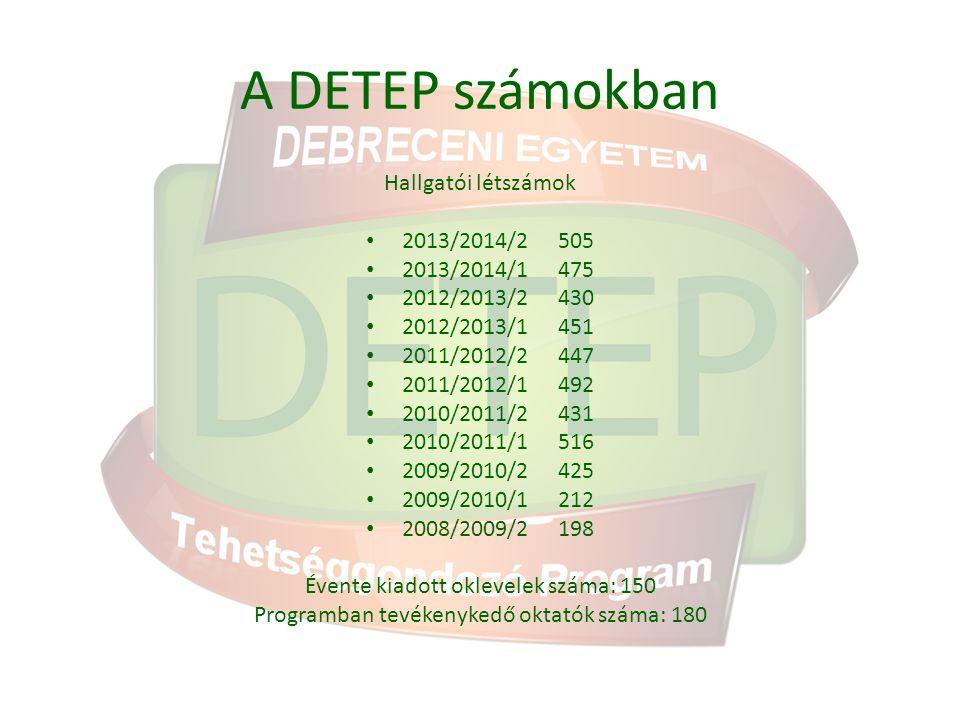 A DETEP számokban Hallgatói létszámok 2013/2014/2 505 2013/2014/1 475