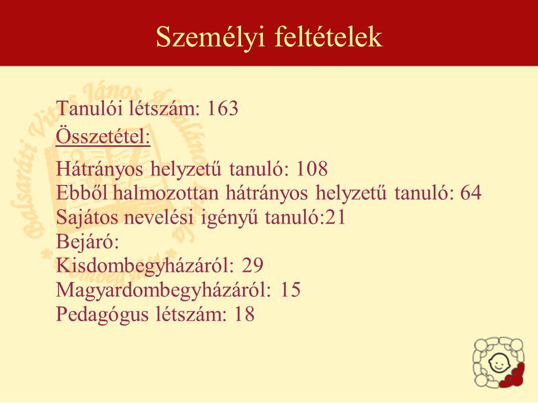 Személyi feltételek Tanulói létszám: 163 Összetétel: