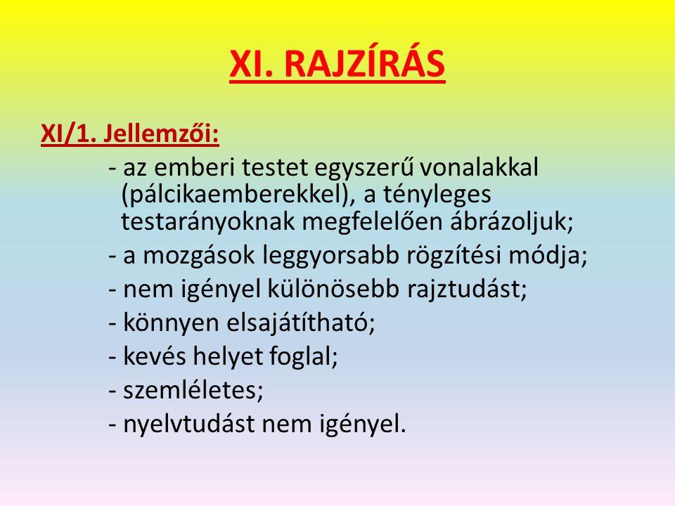 XI. RAJZÍRÁS