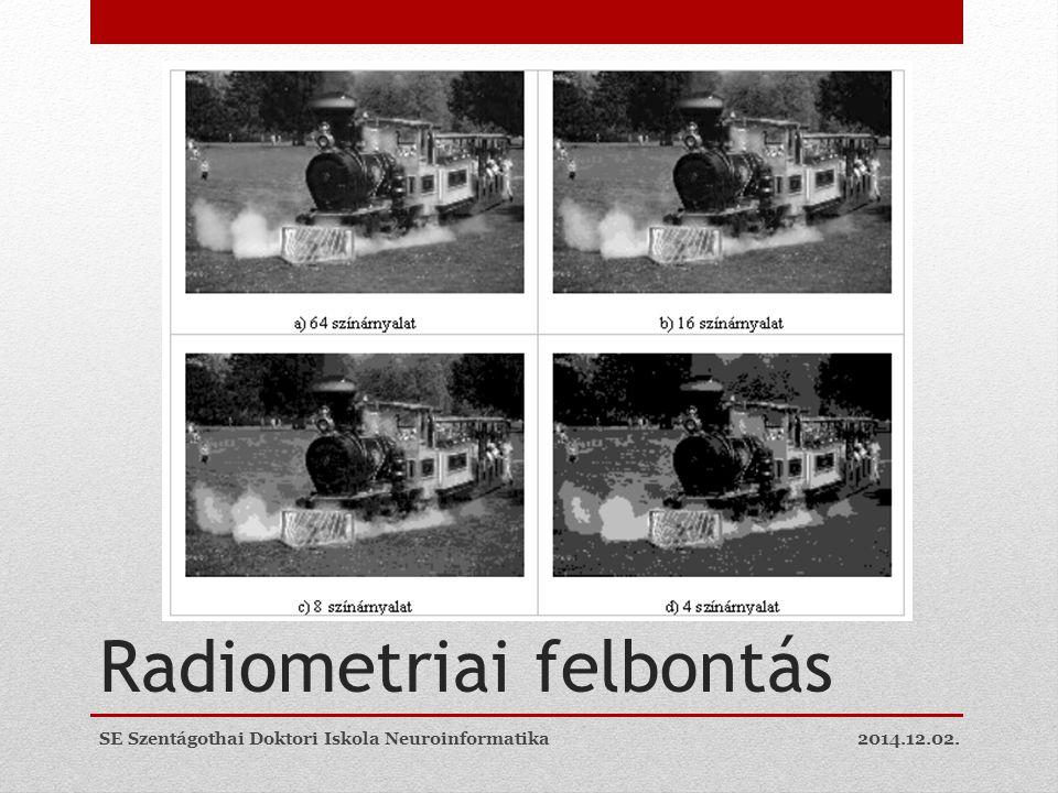 Radiometriai felbontás