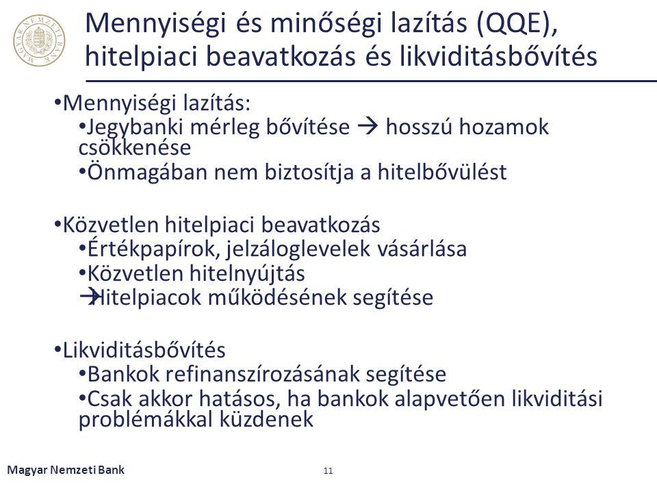 Mennyiségi és minőségi lazítás (QQE), hitelpiaci beavatkozás és likviditásbővítés