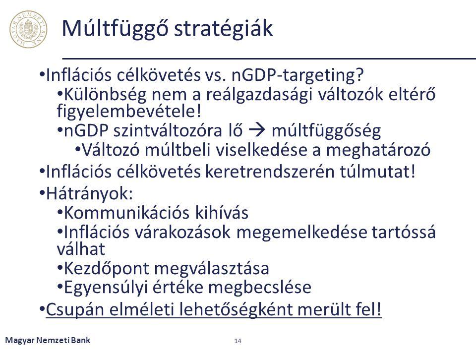 Múltfüggő stratégiák Inflációs célkövetés vs. nGDP-targeting