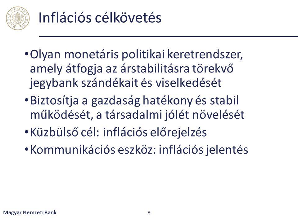 Inflációs célkövetés Olyan monetáris politikai keretrendszer, amely átfogja az árstabilitásra törekvő jegybank szándékait és viselkedését.