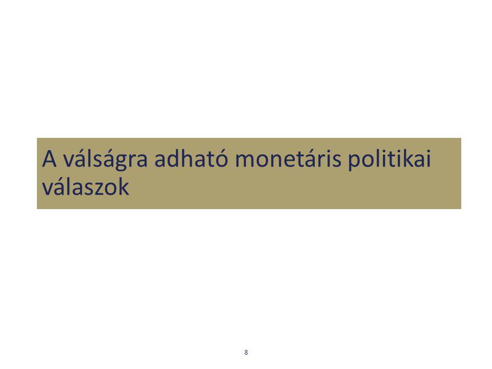 A válságra adható monetáris politikai válaszok
