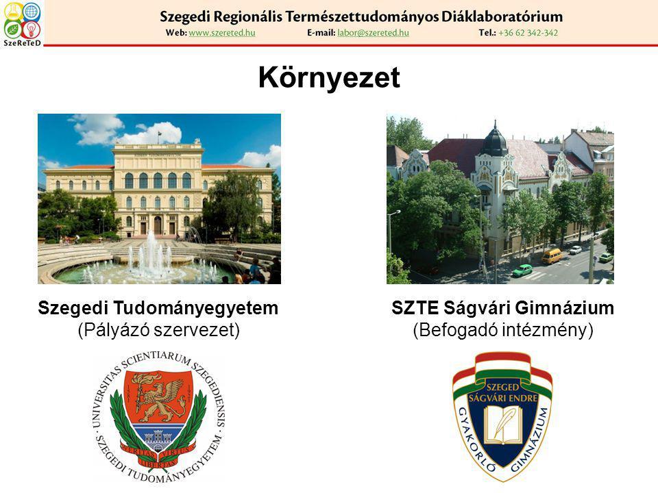 Szegedi Tudományegyetem SZTE Ságvári Gimnázium