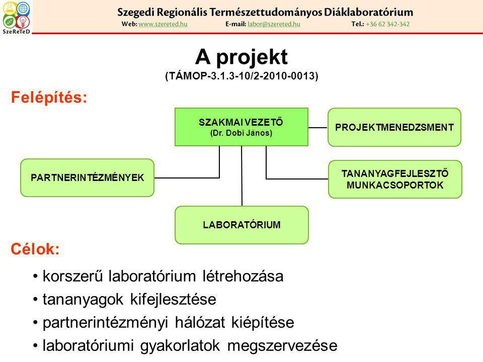 A projekt Felépítés: Célok: korszerű laboratórium létrehozása