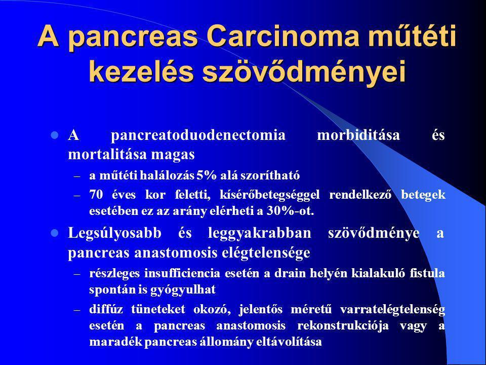 A pancreas Carcinoma műtéti kezelés szövődményei
