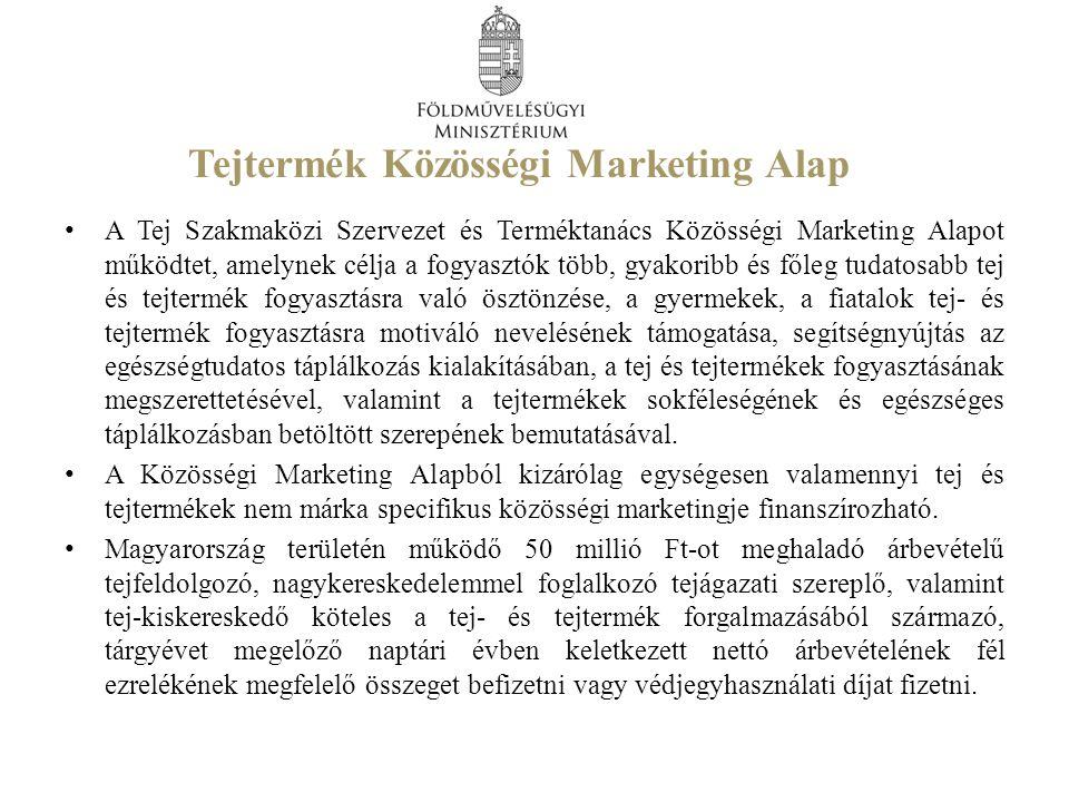 Tejtermék Közösségi Marketing Alap