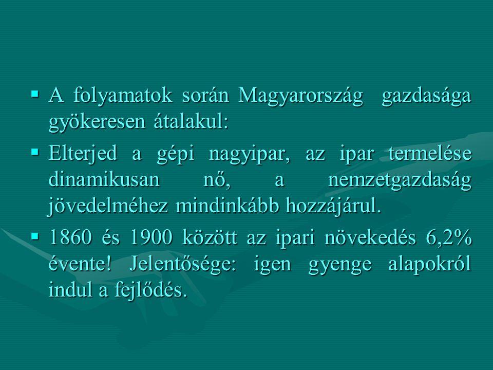 A folyamatok során Magyarország gazdasága gyökeresen átalakul: