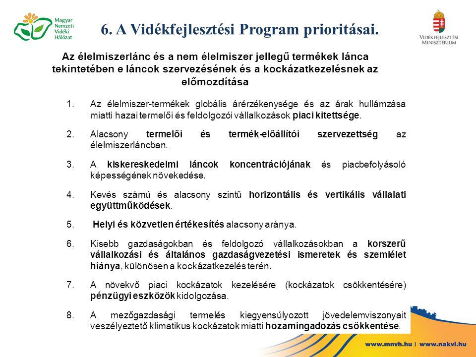 6. A Vidékfejlesztési Program prioritásai.