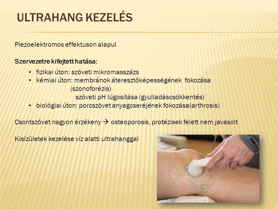 Ultrahang kezelés Piezoelektromos effektuson alapul