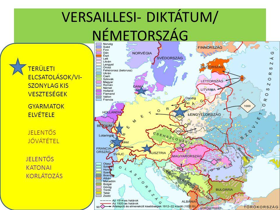 VERSAILLESI- DIKTÁTUM/ NÉMETORSZÁG