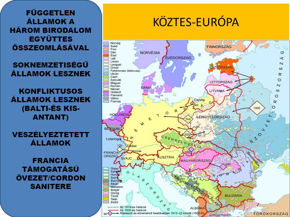 KÖZTES-EURÓPA FÜGGETLEN ÁLLAMOK A