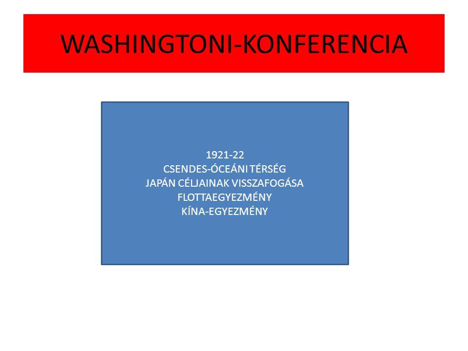 WASHINGTONI-KONFERENCIA