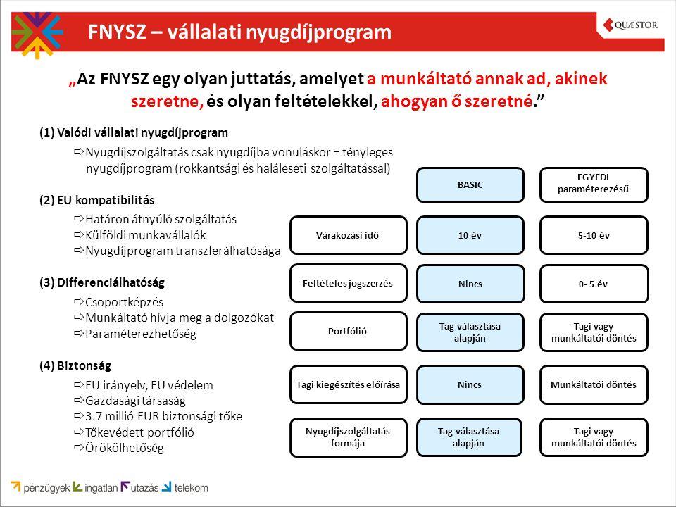 FNYSZ – vállalati nyugdíjprogram