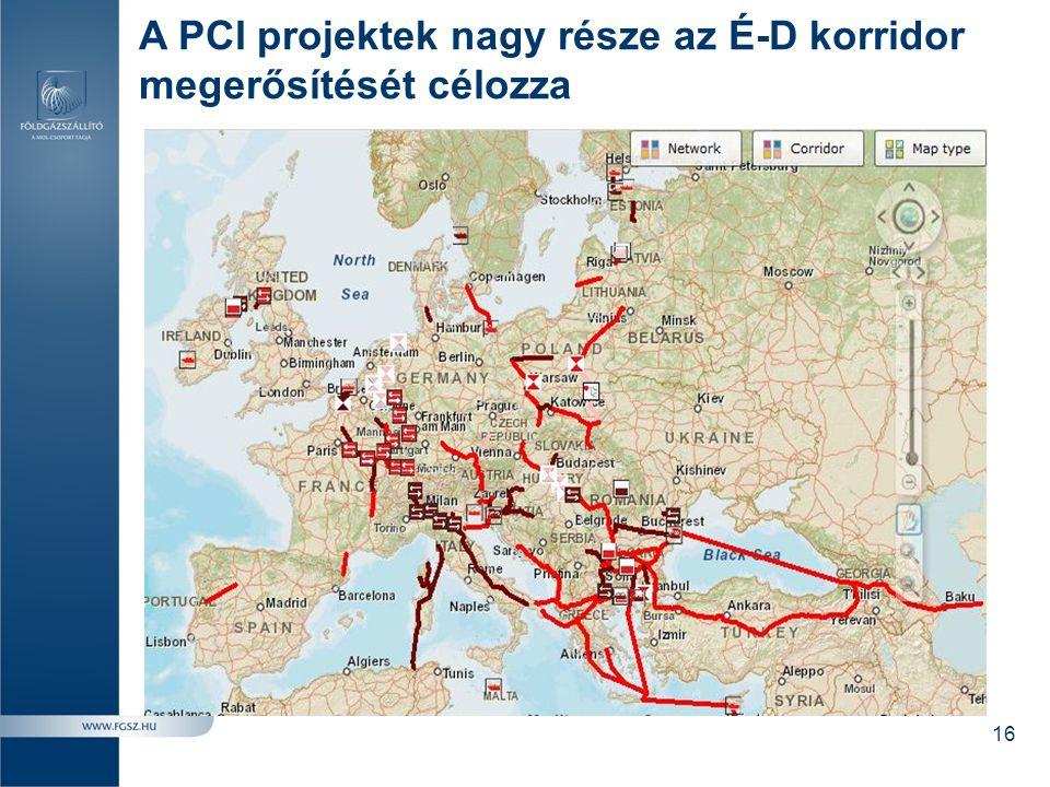 A PCI projektek nagy része az É-D korridor megerősítését célozza