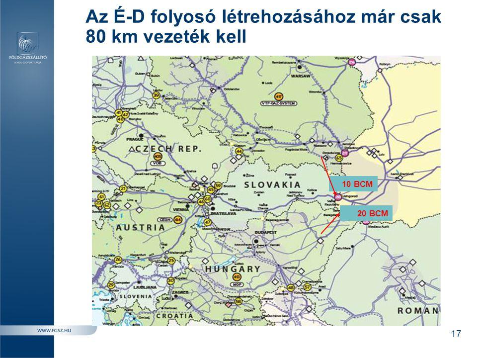 Az É-D folyosó létrehozásához már csak 80 km vezeték kell