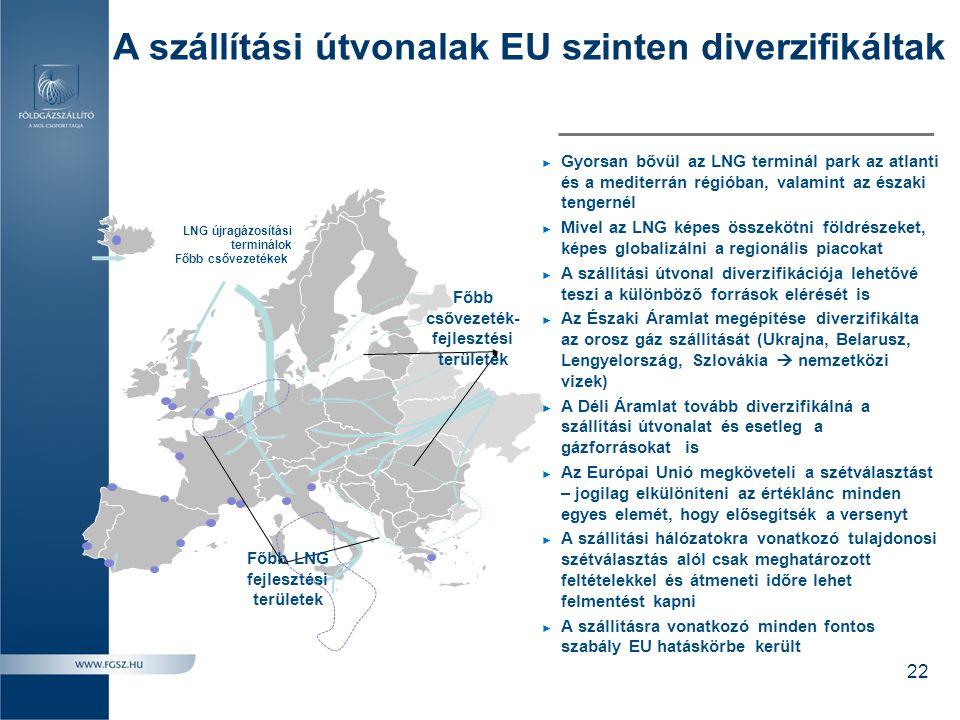 Főbb LNG fejlesztési területek Főbb csővezeték-fejlesztési területek