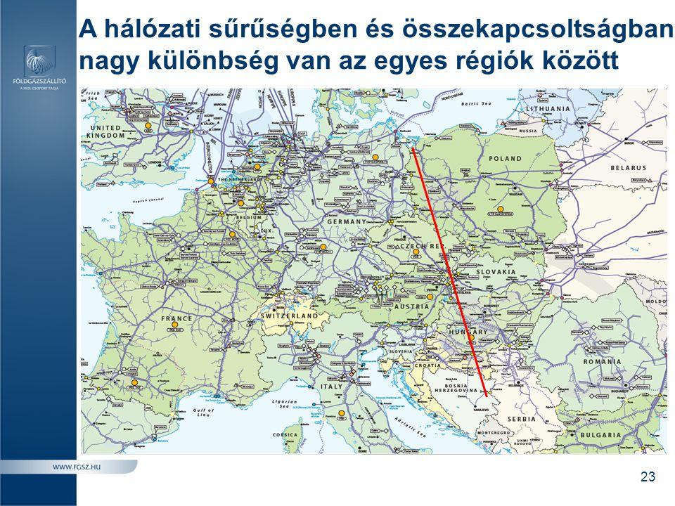 A hálózati sűrűségben és összekapcsoltságban nagy különbség van az egyes régiók között