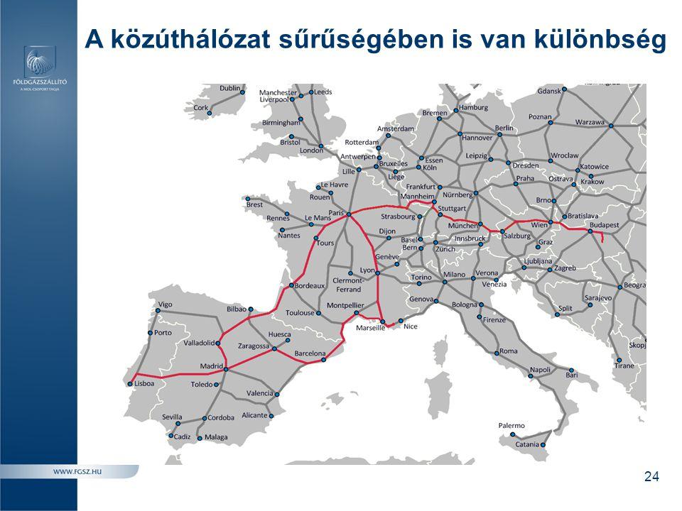 A közúthálózat sűrűségében is van különbség