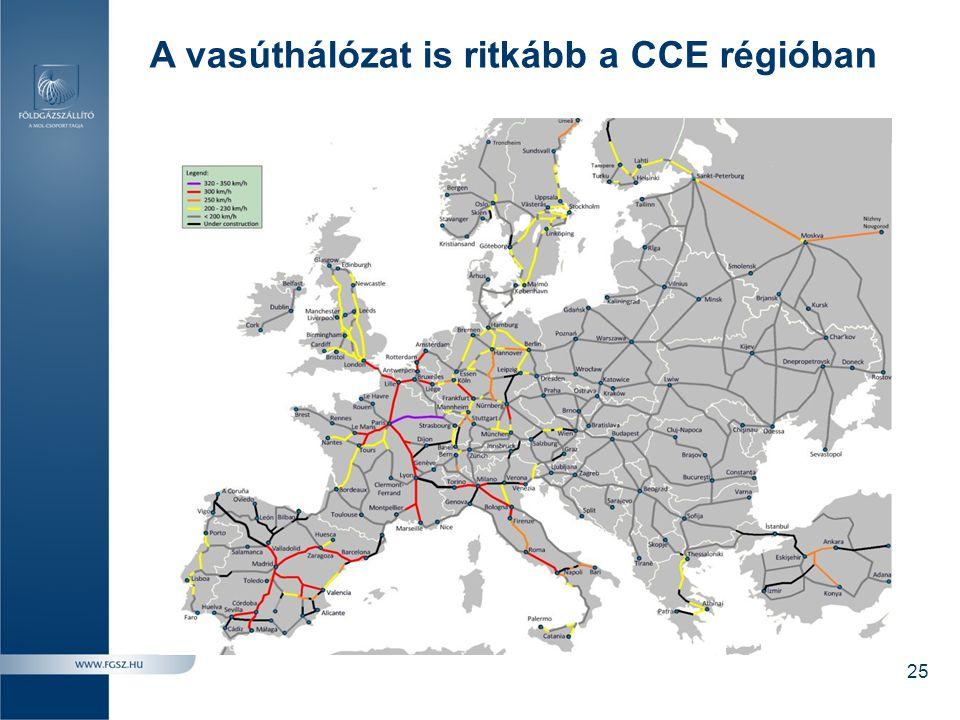 A vasúthálózat is ritkább a CCE régióban