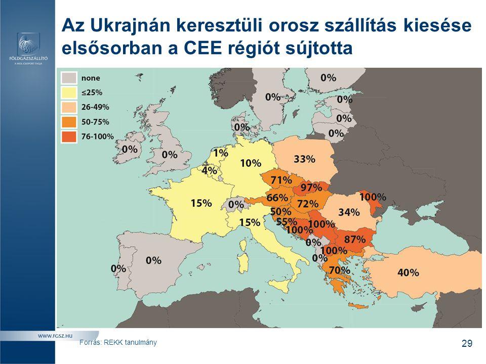 Az Ukrajnán keresztüli orosz szállítás kiesése elsősorban a CEE régiót sújtotta