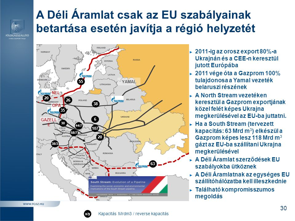 A Déli Áramlat csak az EU szabályainak betartása esetén javítja a régió helyzetét