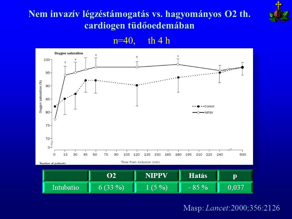 Nem invazív légzéstámogatás vs. hagyományos O2 th