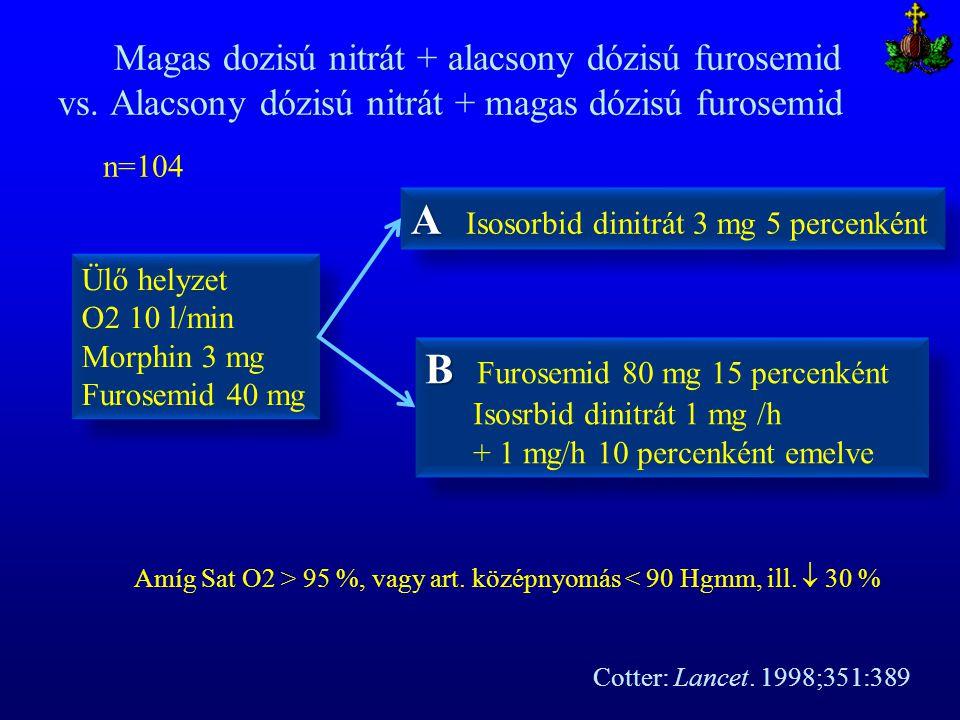 A Isosorbid dinitrát 3 mg 5 percenként