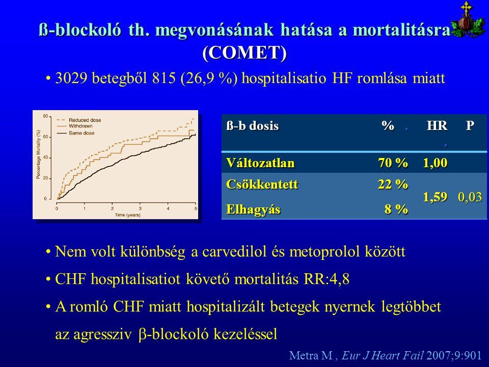 ß-blockoló th. megvonásának hatása a mortalitásra (COMET)