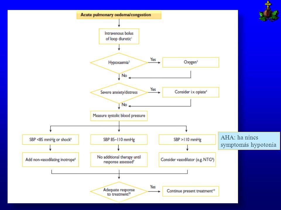 AHA: ha nincs symptomás hypotonia