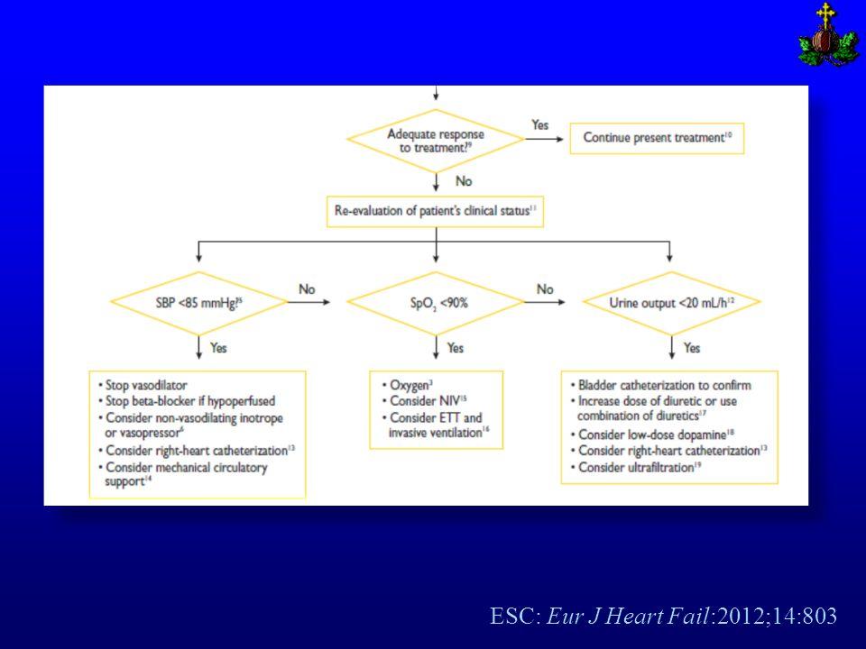 ESC: Eur J Heart Fail:2012;14:803