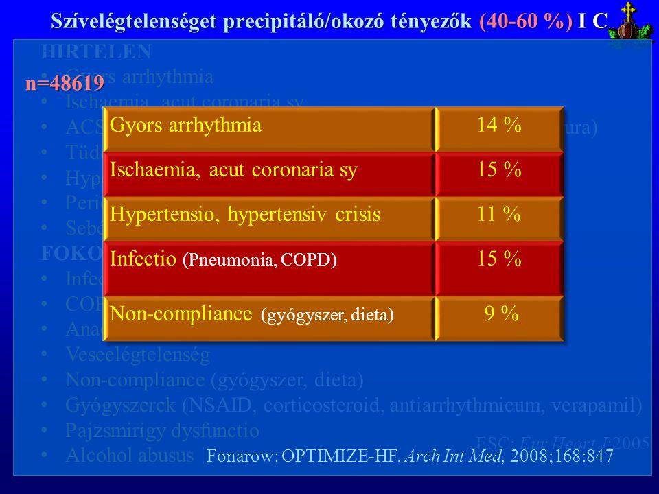 Szívelégtelenséget precipitáló/okozó tényezők (40-60 %) I C